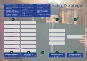schrijfstrategie schema
